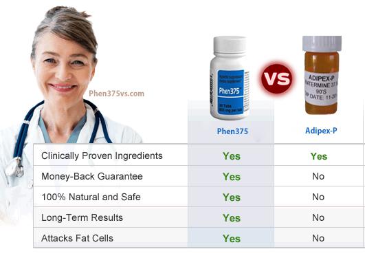 Phen375 vs Adipex-Compare-chart